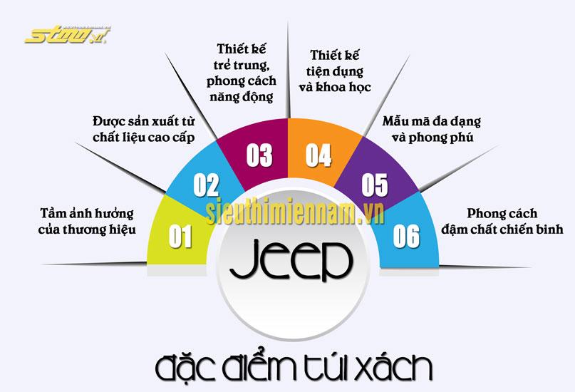 đặc điểm làm nên thành công của túi xách nam Jeep