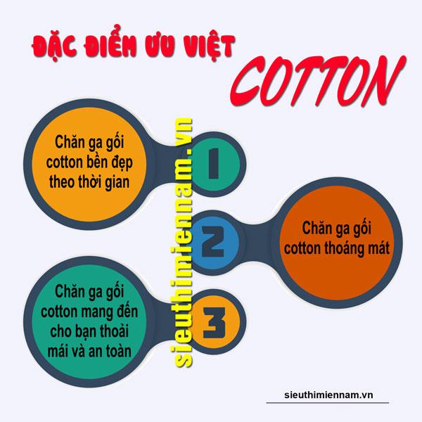 Đặc điểm ưu việt của chăn ga gối cotton