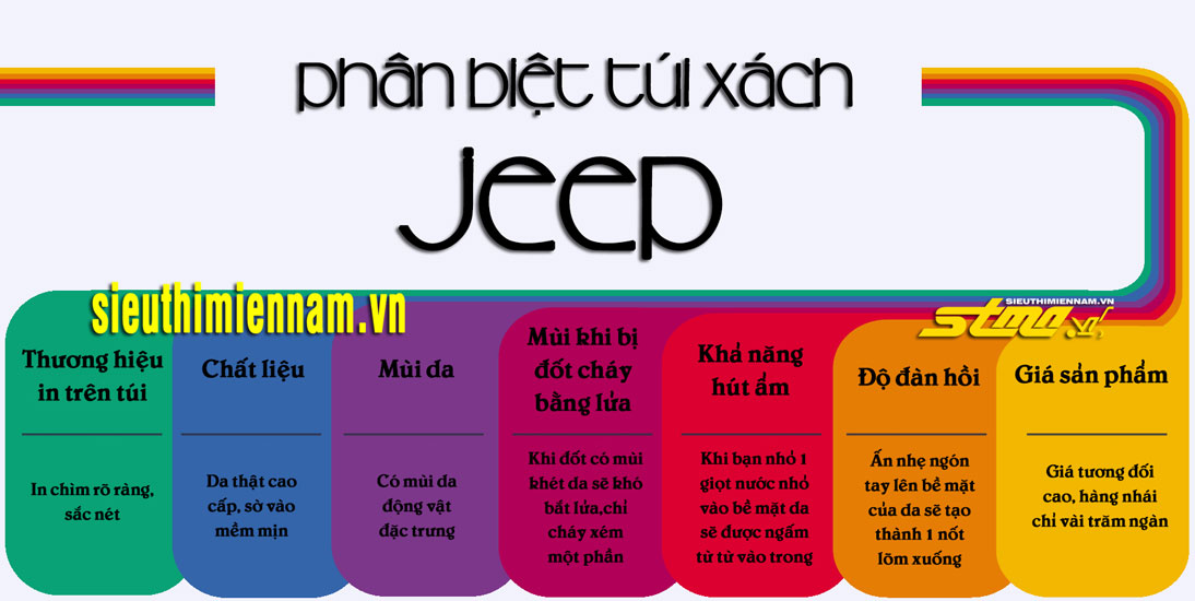 Cách phân biệt túi xách nam Jeep cao cấp – bình dân